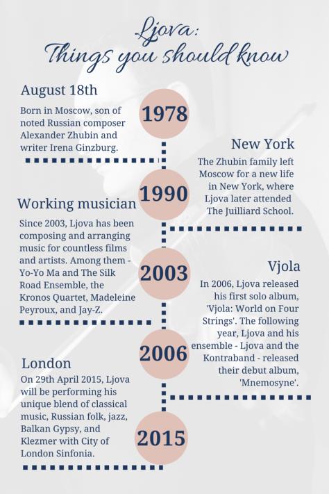 Ljova infographic