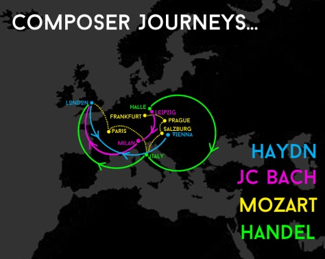 emigre composers journeys - georgian london copy