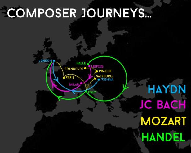 emigre composers journeys - georgian london copy